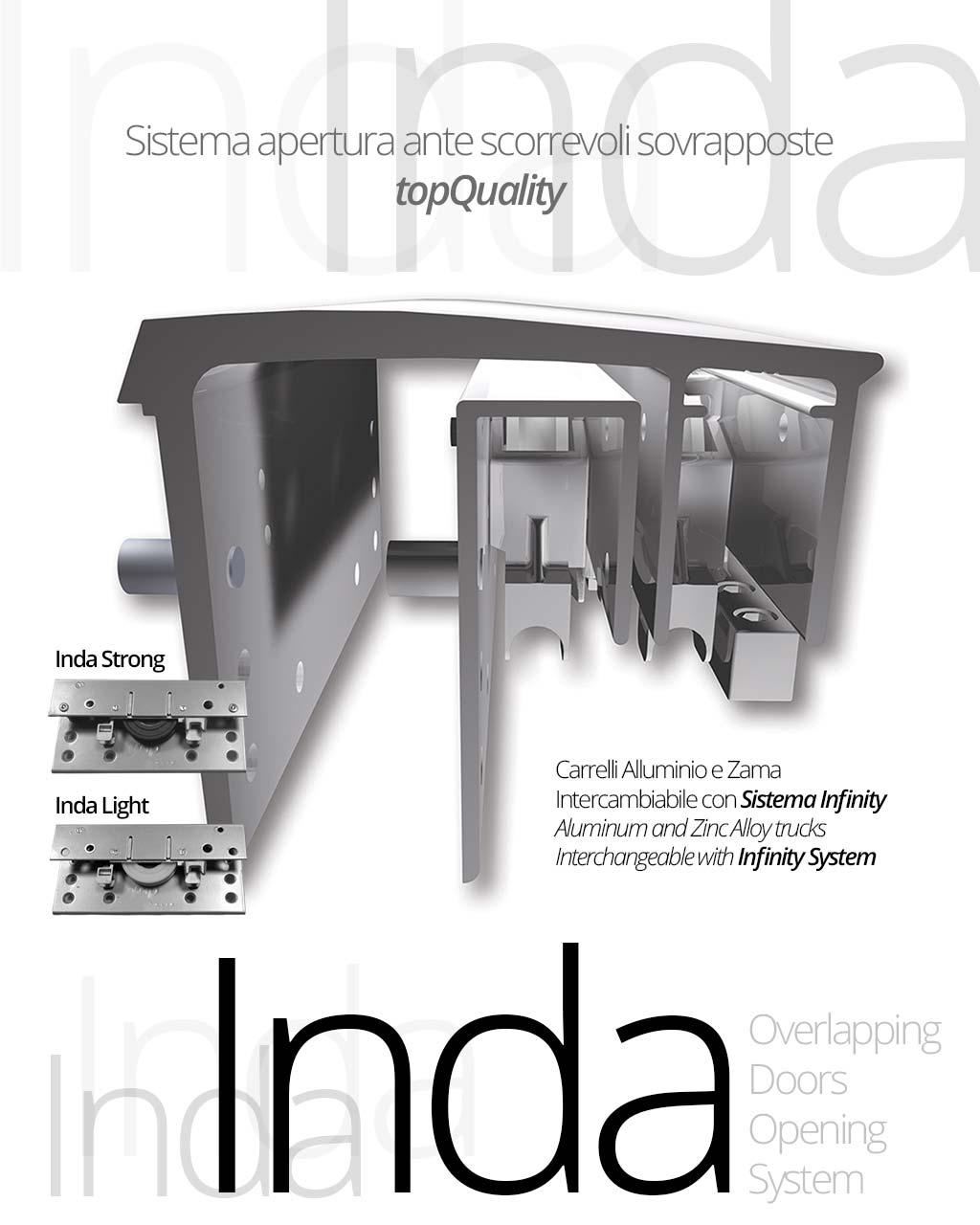 Inda-28x35